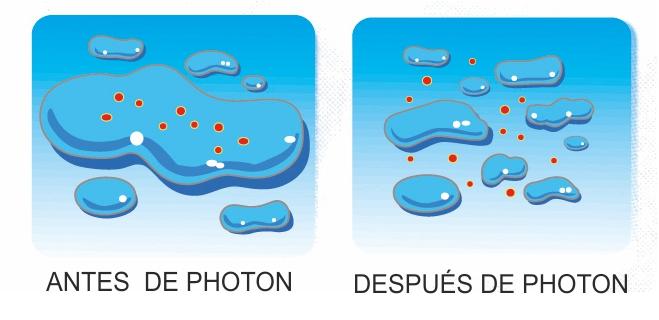 foto cluster